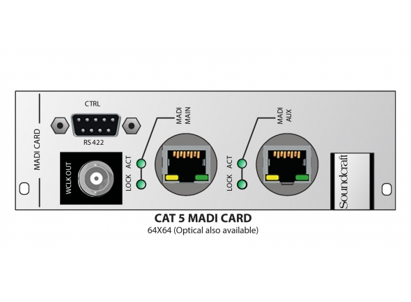 Sistemas multicore digitais Soundcraft Vi Series Madi Card LWL